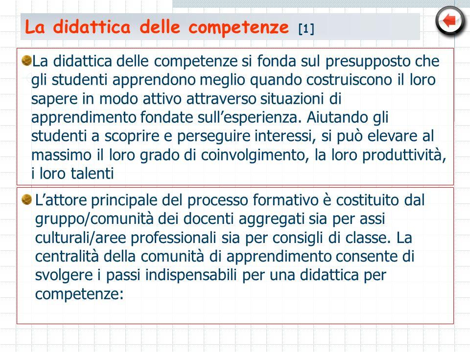 La didattica delle competenze [1]